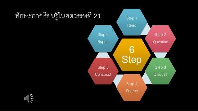 ทักษะการเรียนรู้ในศตวรรษที่ 21  Step 1  Read  6  Step  Step 2  Question  Step 3  Discuss  Step 4  Search  Step 6  Report  ...