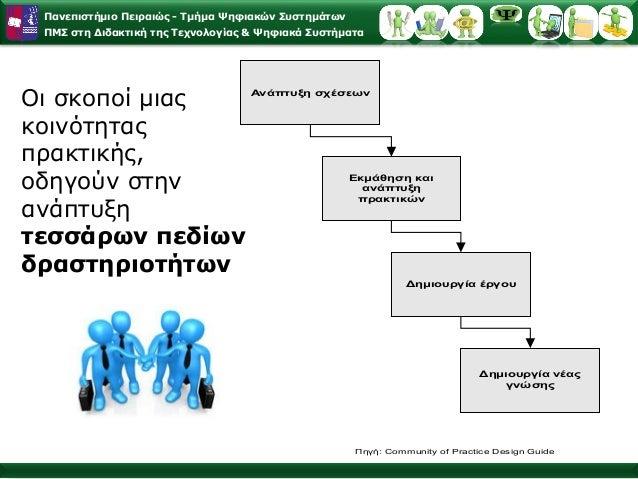 Πανεπιστήμιο Πειραιώς - Τμήμα Ψηφιακών Συστημάτων ΠΜΣ στη Διδακτική της Τεχνολογίας & Ψηφιακά Συστήματα Ανάπτυξη σχέσεων Δ...