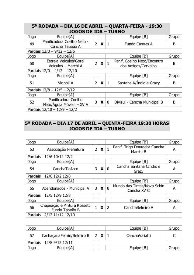 5ª RODADA – DIA 16 DE ABRIL – QUARTA-FEIRA - 19:30 JOGOS DE IDA – TURNO Jogo Equipe[A] Equipe [B] Grupo 49 Panificadora Co...