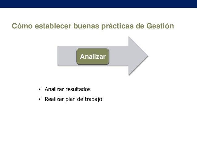 Cómo establecer buenas prácticas de Gestión  Analizar  • Analizar resultados • Realizar plan de trabajo