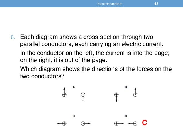 electromagnetism 42 638?cb=1466824490 electromagnetism 42 638 jpg?cb=1466824490 the diagram shows the cross section of a wire carrying conventional positive current at nearapp.co