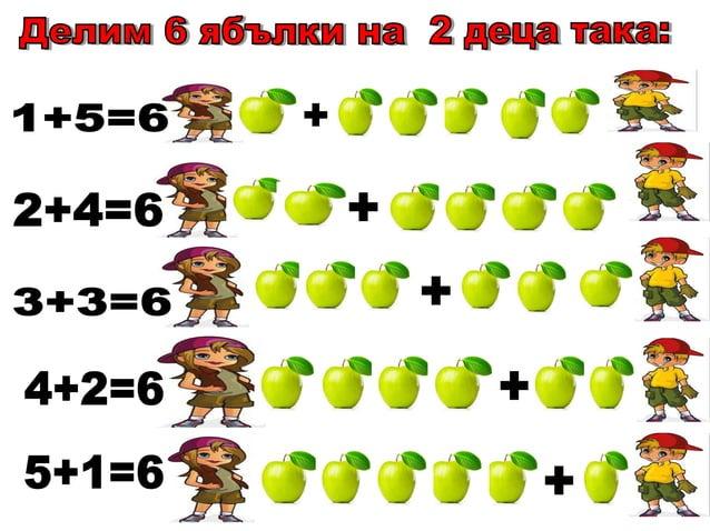 11 + 5 20 10 + 10 20 8 + 11 20 3 + 17 20 13 + 6 20