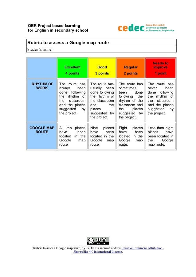OER Project based learning for English in secondary school Rubric to assess a Google map route Student's name: Excellent 4...