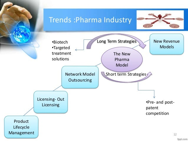 pharmaceutical business model The pharmaceutical industry (or medicine industry) is the commercial industry that discovers, develops, produces, and markets drugs or pharmaceutical drugs for use as different types of medicine and medications.