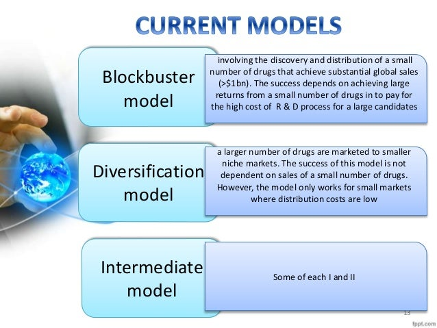 pharmaceutical business model Private sector pharmaceutical supply and distribution channels  private sector pharmaceutical supply and distribution  pharmaceutical business and.