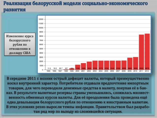 Перспективы социально-экономического развития на 2011-2015 гг. определе- ны в соответствующей программе, принятой на IV Вс...