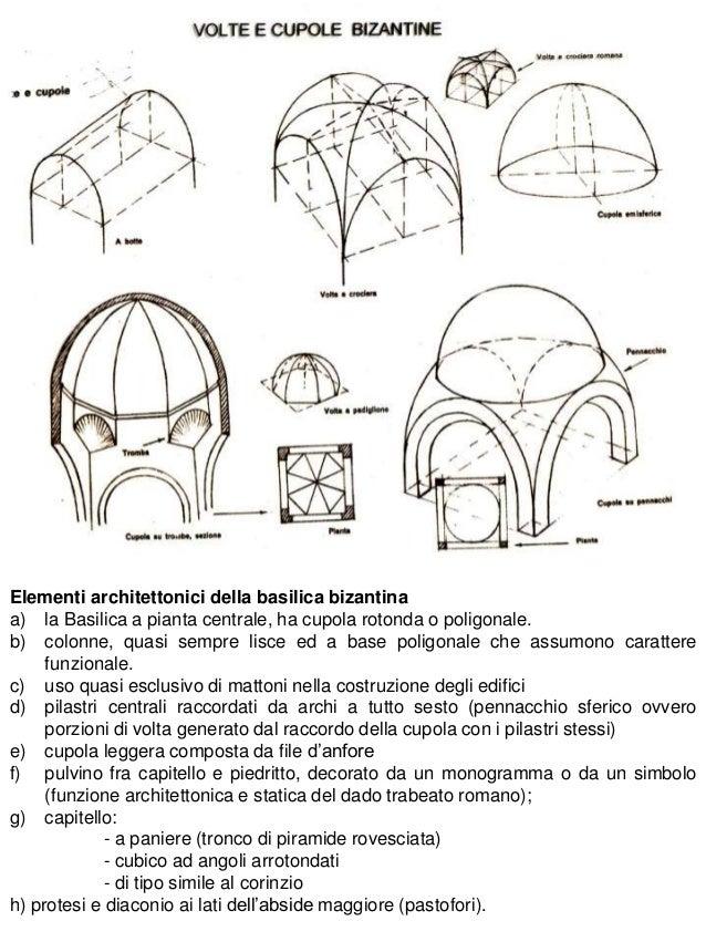 22 architettura bizantina caratteri generali - Elementi architettonici di una chiesa ...