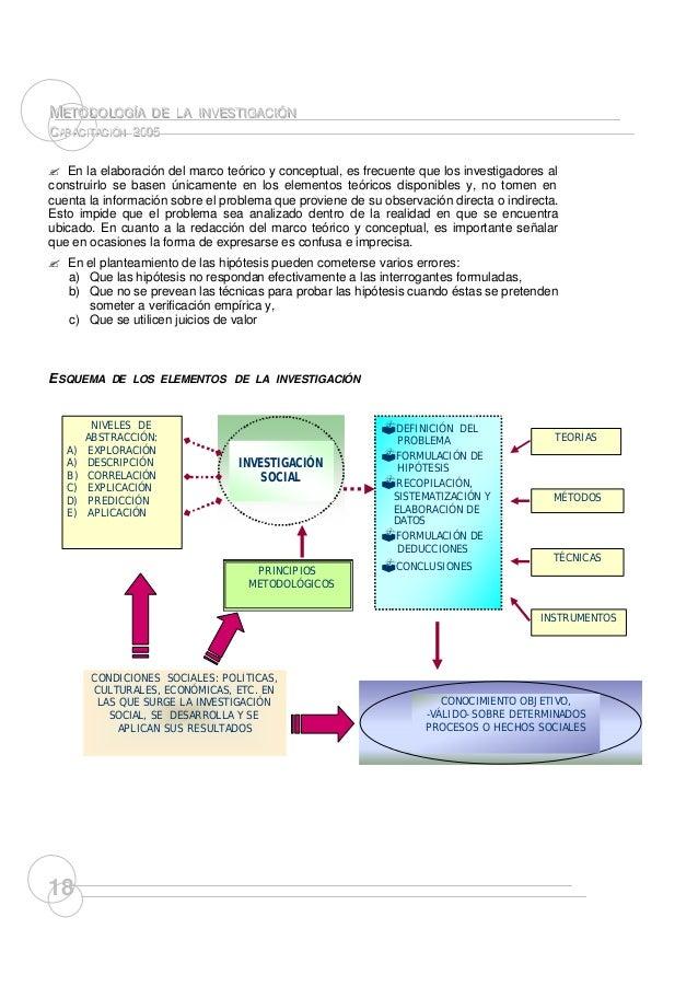 22 curso de metodología de la investigación