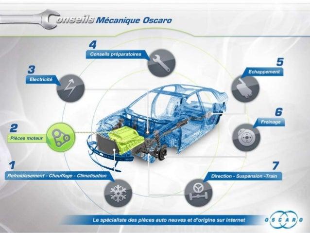 Consignes de sécurité à respecter avant toute interventionmécaniqueUne intervention mécanique sur un véhicule automobile n...