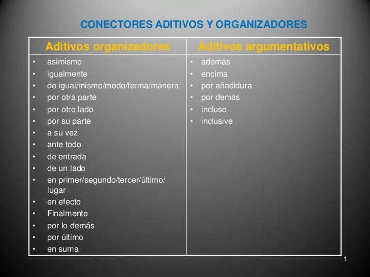 CONECTORES ADITIVOS Y ORGANIZADORES<br />1<br />