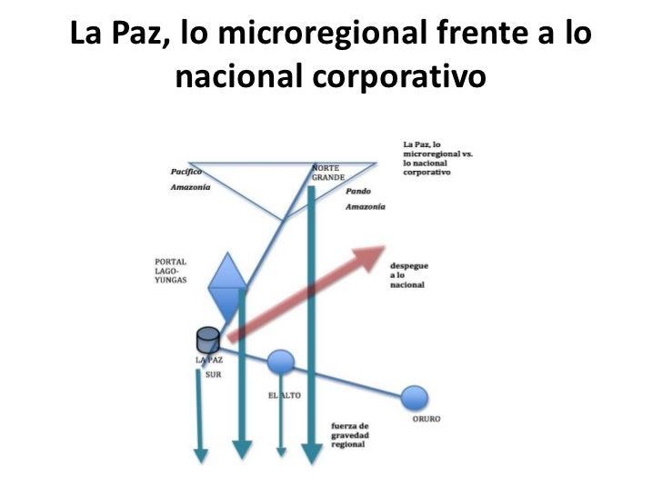 La Paz, lo microregional frente a lo nacional corporativo<br />