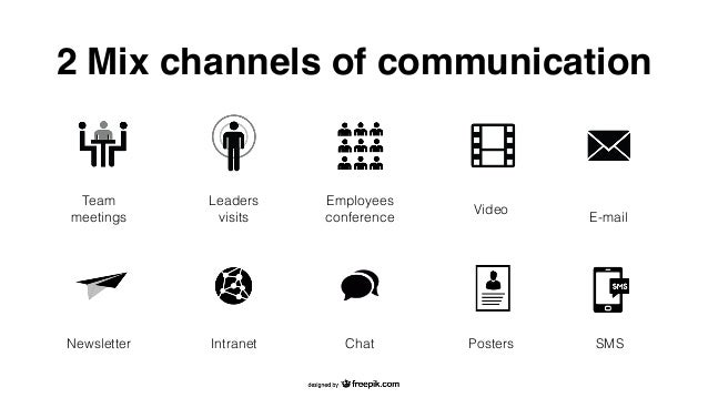 Seven Habbits of highly effective Organisations Slide 7