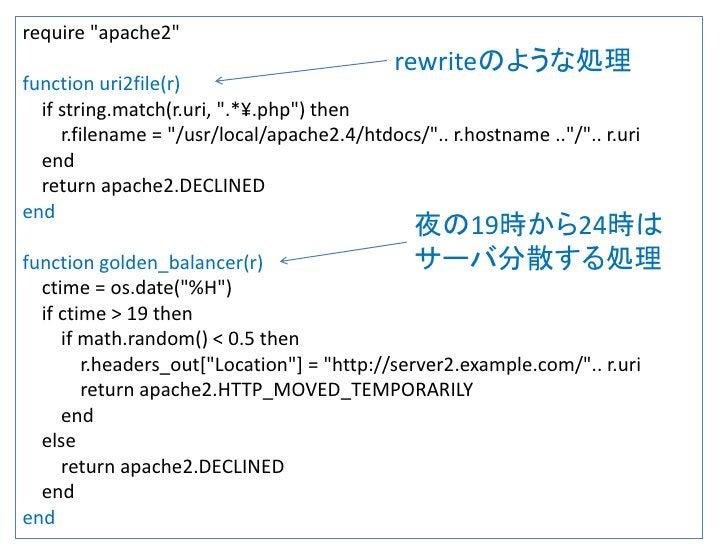 "require ""apache2""                                             rewriteのような処理function uri2file(r)  if string.match(r.uri, ""...."
