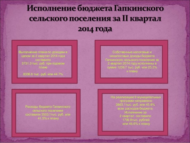 Расходы бюджета Гапкинского  сельского поселения  составили 3503.1тыс. руб. или  41,5% к плану  На реализацию 9 муниципаль...