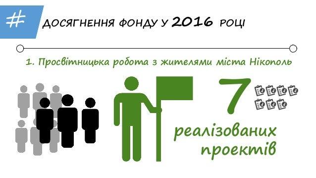 # 3 ДОСЯГНЕННЯ ФОНДУ У 2016 РОЦІ 1. Просвітницька робота з жителями міста Нікополь реалізованих проектів 7