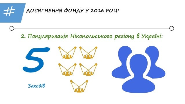 # 4 ДОСЯГНЕННЯ ФОНДУ У 2016 РОЦІ 2. Популяризація Нікопольського регіону в Україні: 5Заходів