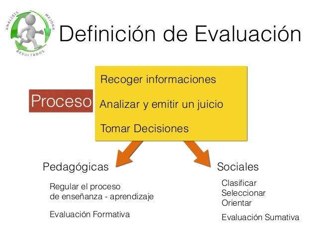 220161365 evaluar-en-el-siglo-xxi-pdf Slide 3
