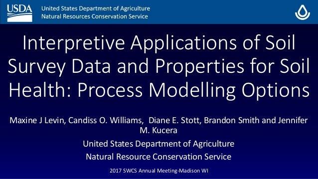 Interpretive Applications of Soil Survey Data