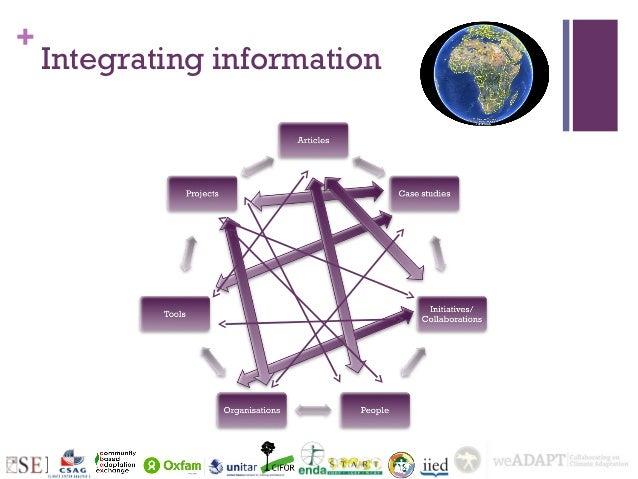 +    Integrating information