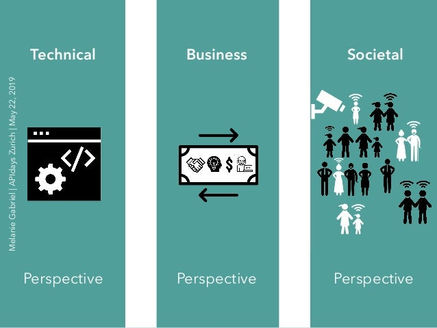 Technical Business Societal Perspective Perspective Perspective MelanieGabriel APIdaysZurich May22,2019