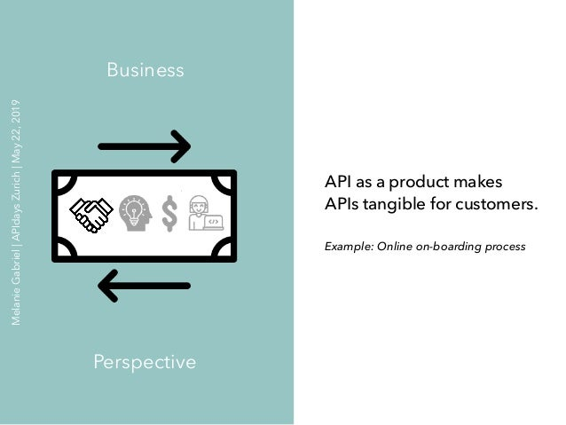 API as a product makes APIs tangible for customers. Example: Online on-boarding process Business Perspective MelanieGabrie...