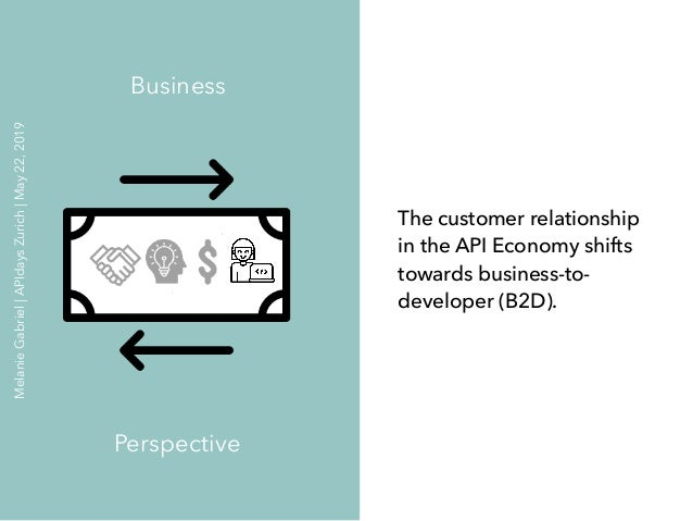 The customer relationship in the API Economy shifts towards business-to- developer (B2D). Business Perspective MelanieGabr...