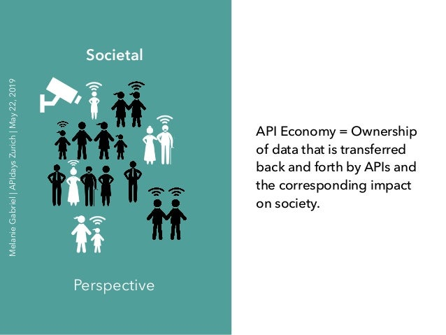 API Economy = Ownership of data that is transferred back and forth by APIs and the corresponding impact on society. Societ...