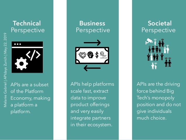 Technical Business Societal Perspective Perspective Perspective MelanieGabriel APIdaysZurich May22,2019 APIs are a subset ...