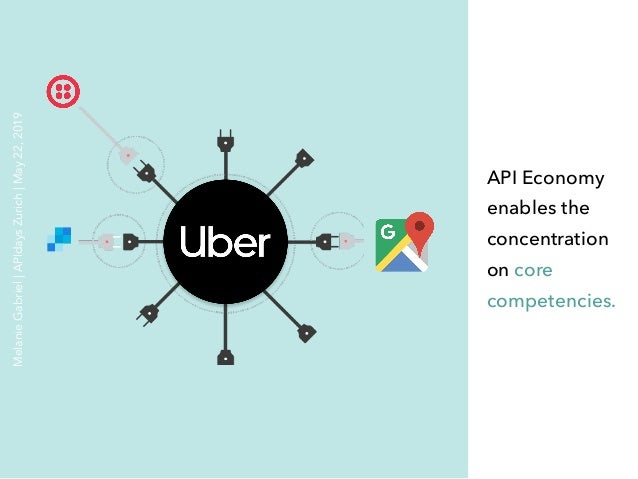 API Economy enables the concentration on core competencies. MelanieGabriel APIdaysZurich May22,2019
