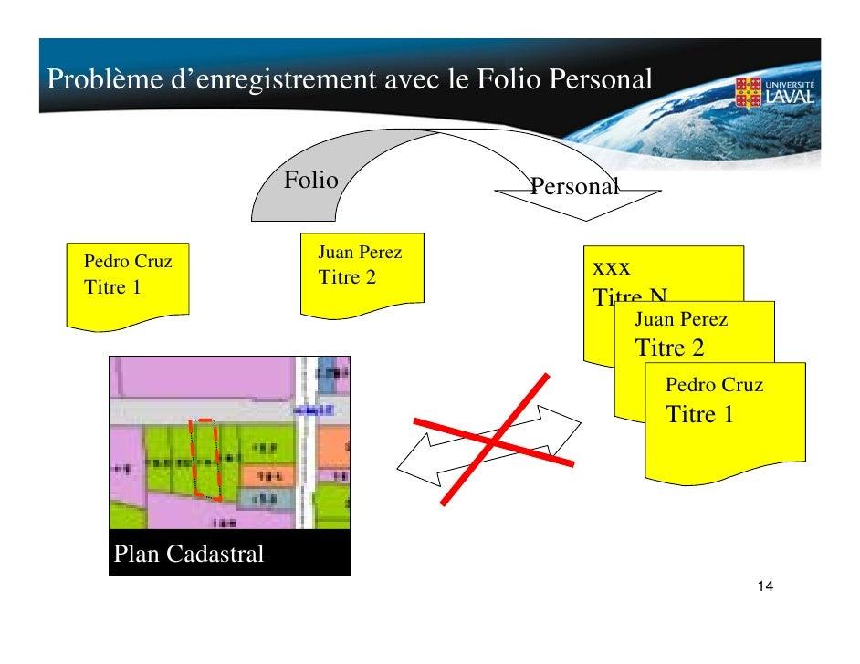 Problème d'enregistrement avec le Folio Personal                         Folio           Personal                         ...