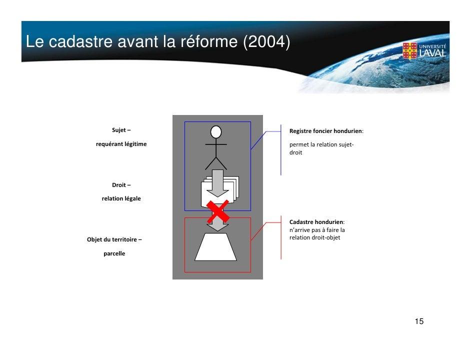 Le cadastre avant la réforme (2004)                      Sujet–          Registrefoncier hondurien:             requéra...