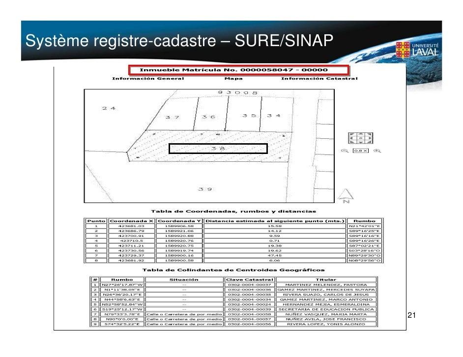Système registre-cadastre – SURE/SINAP                                              21