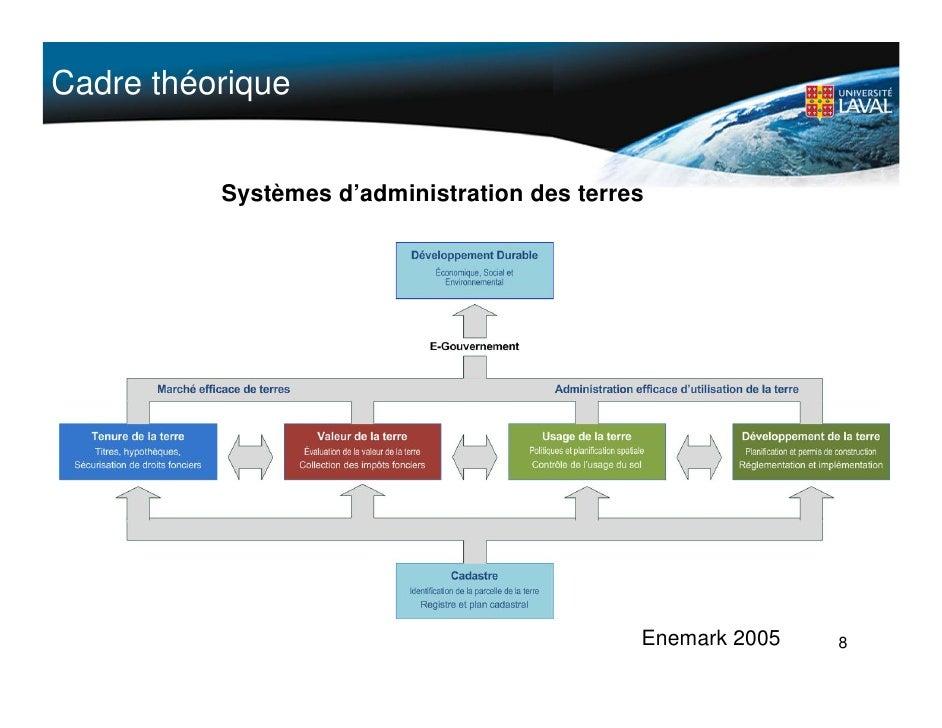 Cadre théorique             Systèmes d'administration des terres                                                  Enemark ...