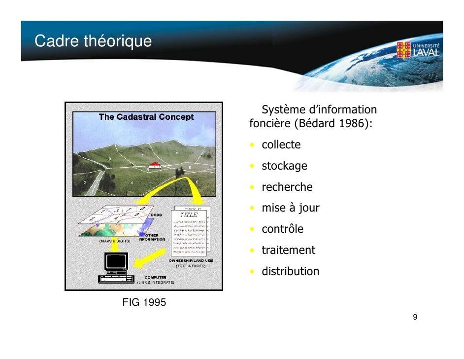 Cadre théorique                            Système d'information                       foncière (Bédard 1986):            ...