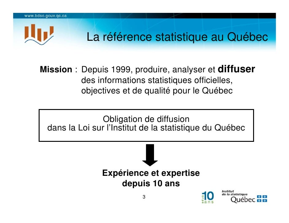 La banque de données des statistiques officielles sur le Québec (BDSO) : un partenariat durable pour un système statistique intégré et une diffusion conviviale appuyée par la géomatique Slide 3