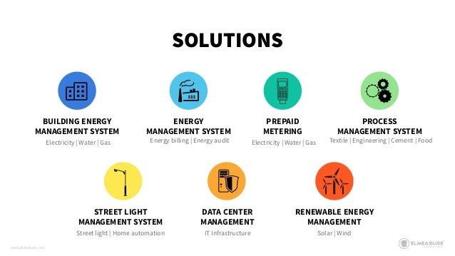 Energy Management Products By Elmeasure India Private