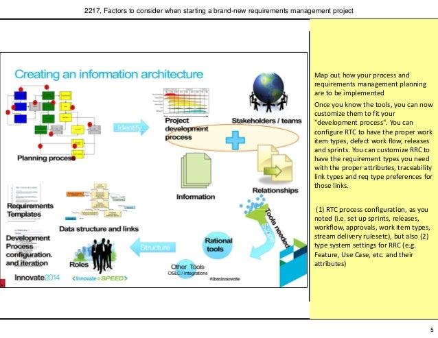 Requirements Management Project; 6. Sc 1 St SlideShare  sc 1 st  pezcame.com & Doors Requirements Software \u0026 ... Requirements Management Project; 6 ...