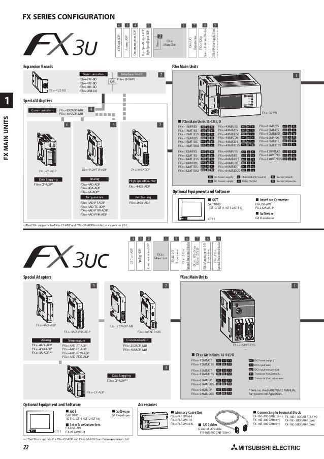 catalog plc mitsubishi fx 3g 60mr 25 638?cb=1463453819 catalog plc mitsubishi fx 3g 60mr mitsubishi fx wiring diagram at edmiracle.co