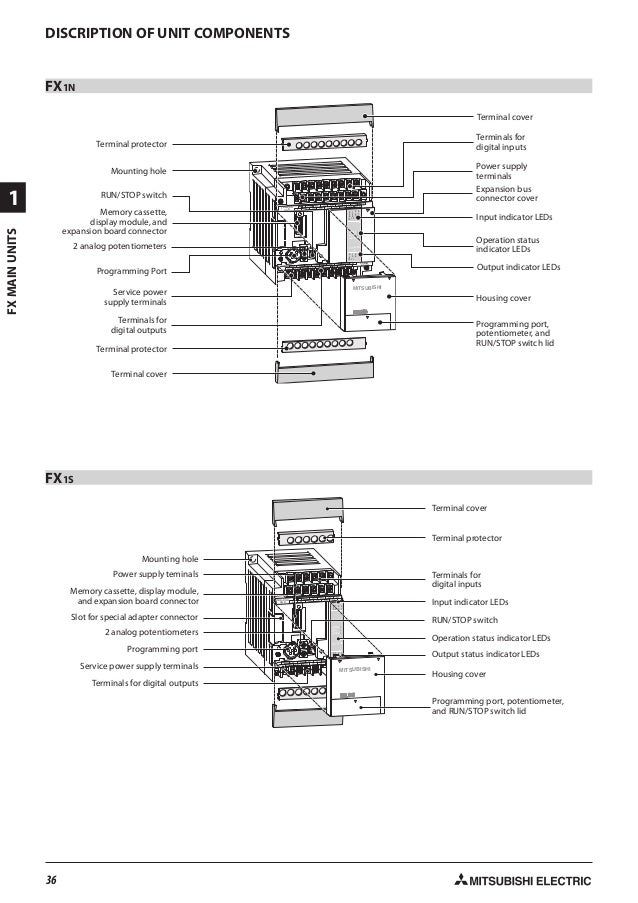 Fx1s manual