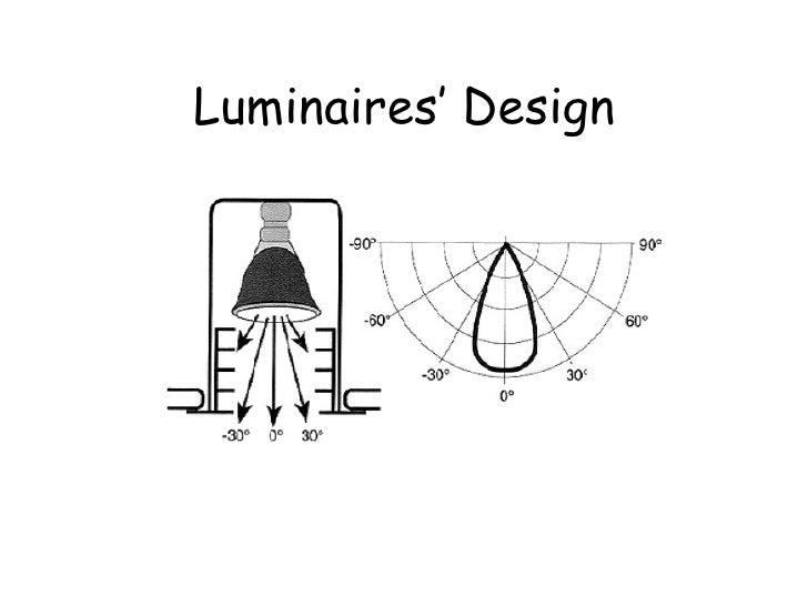 Luminaires' Design