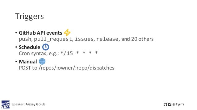 Triggers • GitHub API events ⚡ push, pull_request, issues, release, and 20 others • Schedule 🕒 Cron syntax, e.g.: */15 * *...