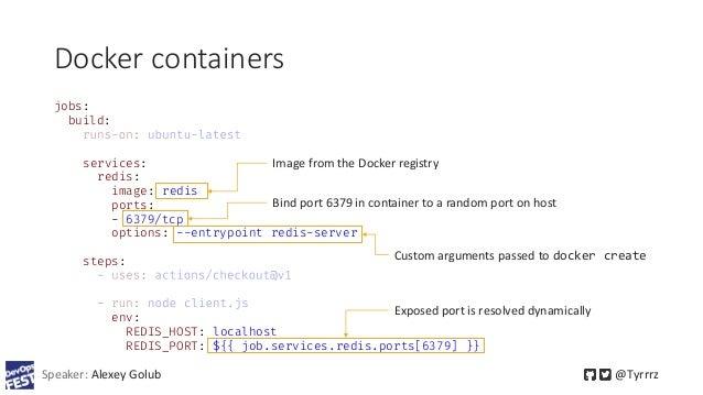 Docker containers Speaker: Alexey Golub @Tyrrrz jobs: build: services: redis: image: redis ports: - 6379/tcp options: --en...