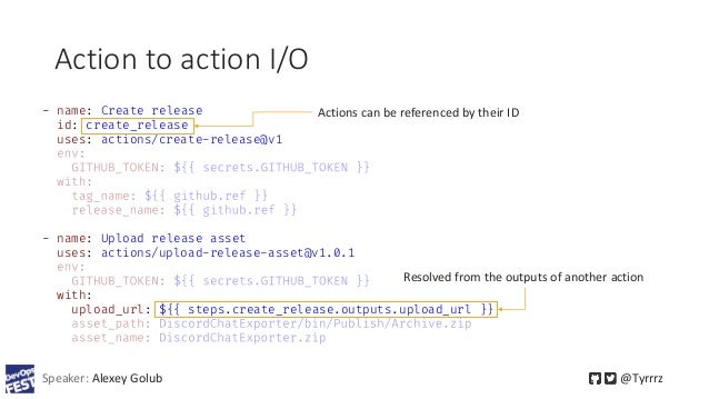 Action to action I/O Speaker: Alexey Golub @Tyrrrz - name: Create release id: create_release uses: actions/create-release@...