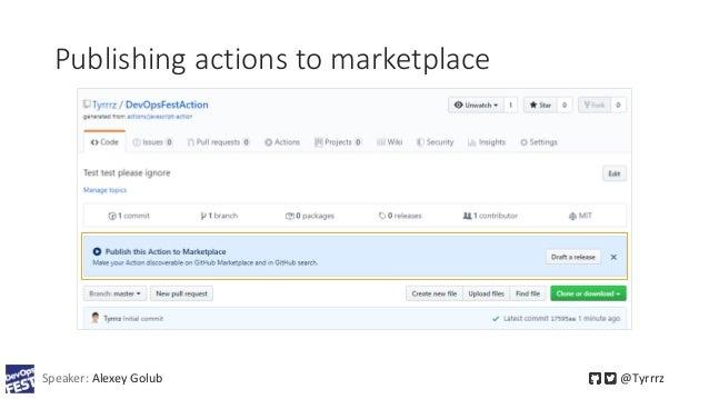 Publishing actions to marketplace Speaker: Alexey Golub @Tyrrrz