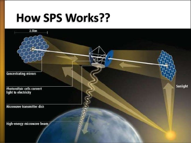 solar power satellite We have known for decades that solar power satellites can send energy to the  earth communication satellites do it every day, just not at levels.