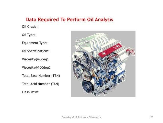 Machinary Oil Analysis