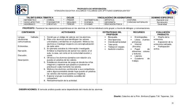 """33 PROPUESTA DE INTERVENCIÓN: """"ATENCIÓN EDUCATIVA A ALUMNOS Y ALUMNAS CON APTITUDES SOBRESALIENTES"""" TALENTO/ÁREA TEMÁTICA ..."""