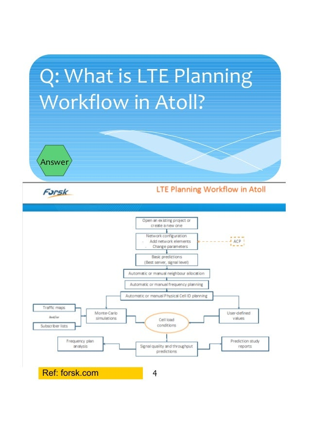 Step by step rnp 4g-lte coverage network planning using atoll,110.
