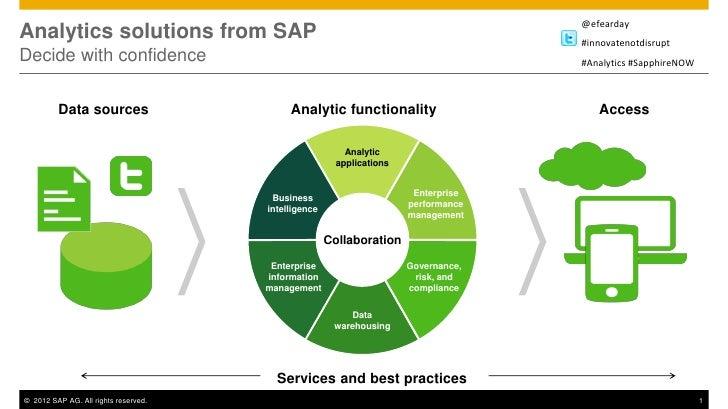 @efeardayAnalytics solutions from SAP                                                        #innovatenotdisruptDecide wit...
