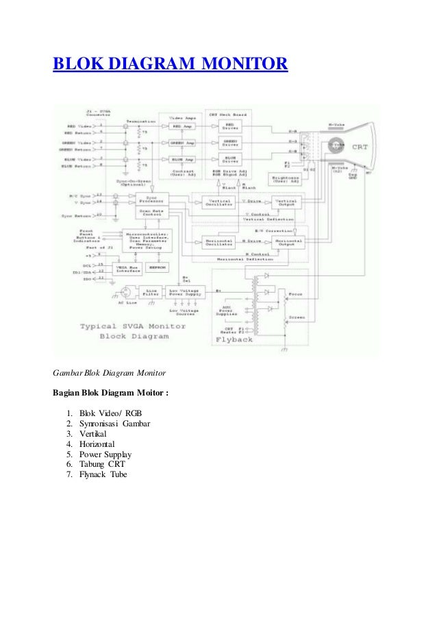 Blok diagram dolgular 223964237 blok diagram monitor docx ccuart Image collections